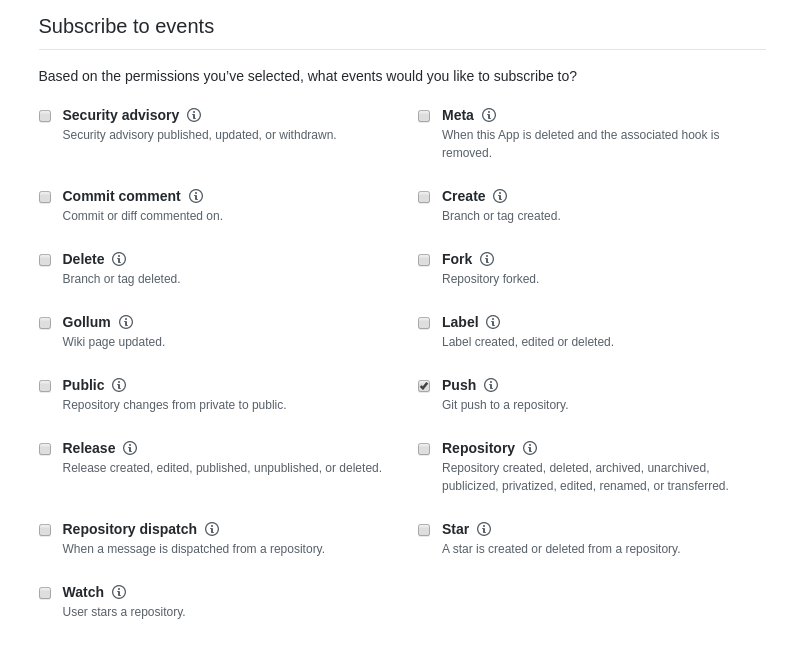 Github App Subscribe to event